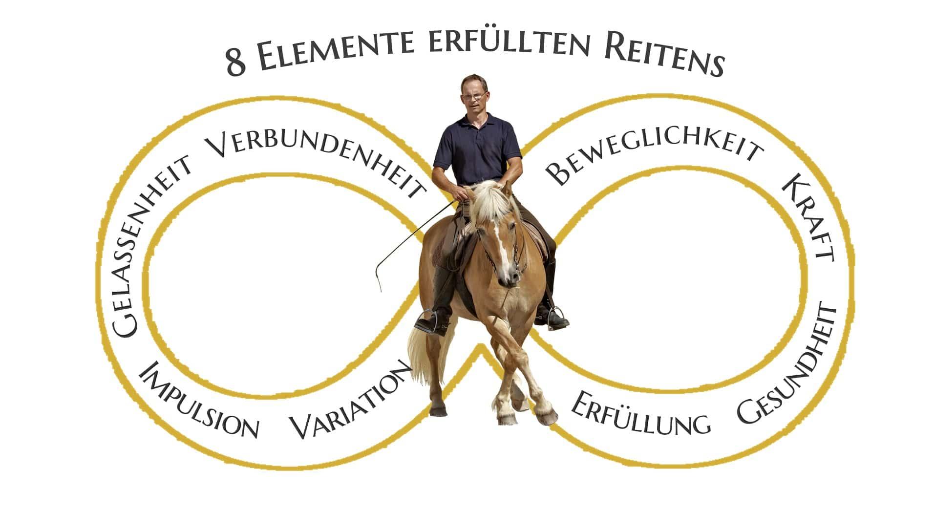 8 Elemente erfüllten Reitens 8EER